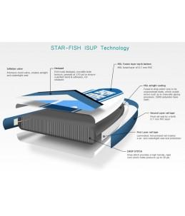 Tecnologia iSUP STAR-FISH